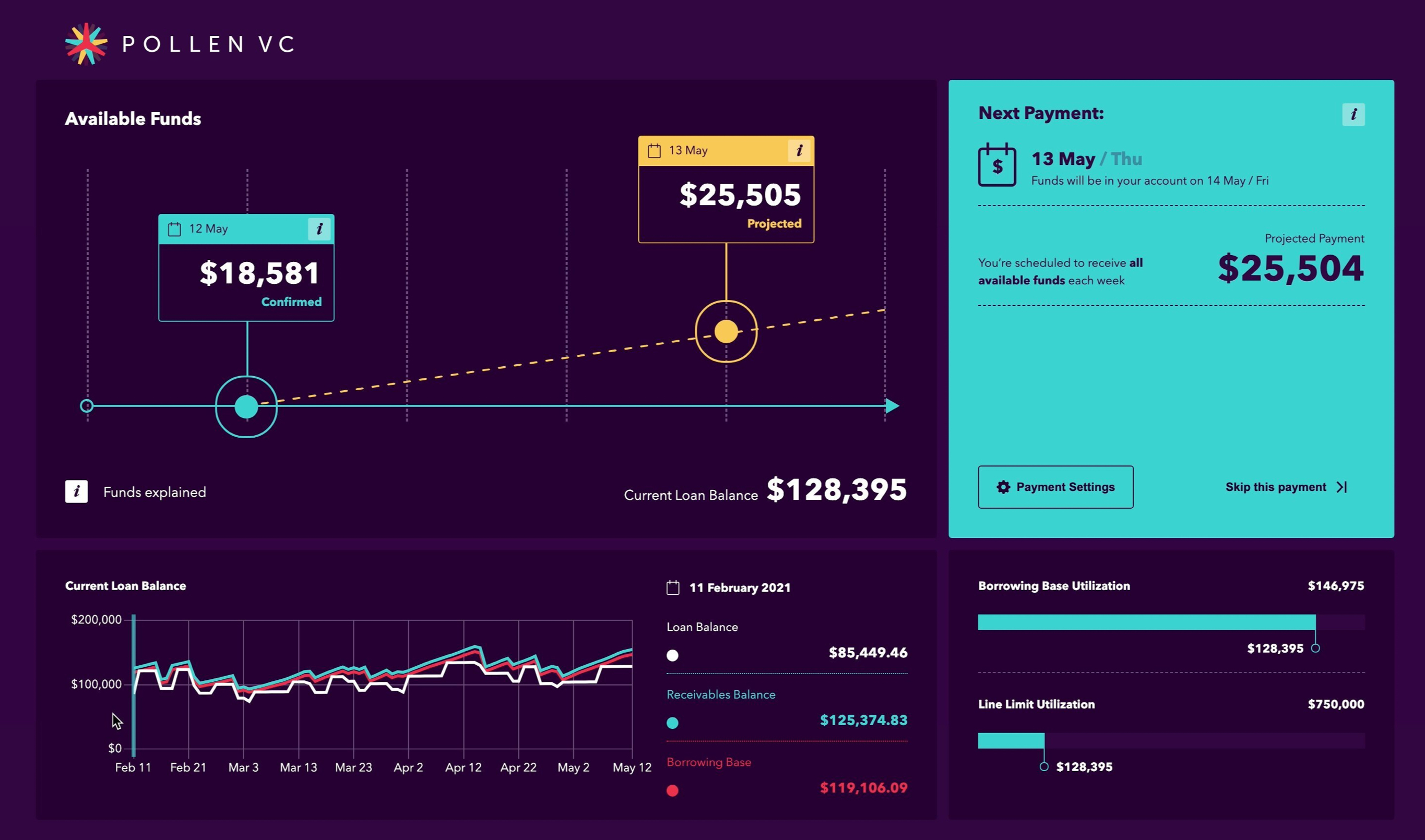 Pollen VC: live data flows enable them to see revenue and lend more