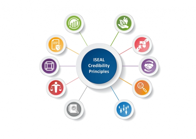 The ISEAL Credibility Principles
